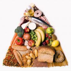 Élelmiszerek